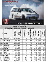 MV30 KFC BLOWN FINALS GRAPHIC